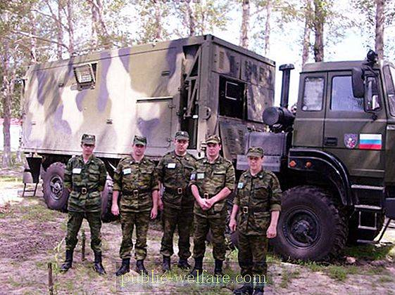 Reserve army of Ukraine and Russia