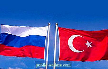 Relations between Russia and Turkey: a forecast for the future