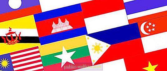 ASEAN is ... ASEAN Countries: List, Activity and Goal