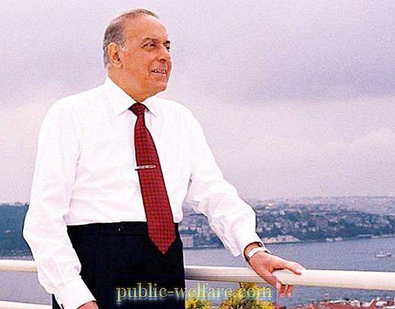 Political figure Heydar Aliyev: biography, peculiarities of activity and interesting facts