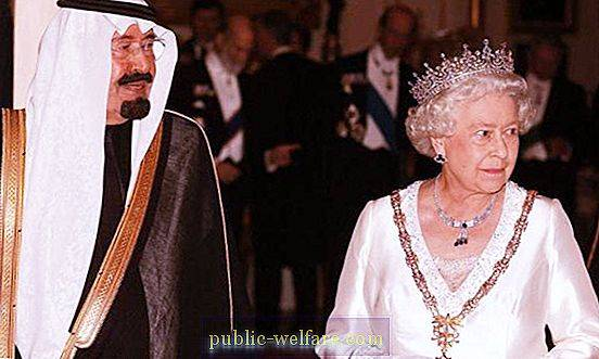 Who is the monarch? Word Meaning and Form of Government