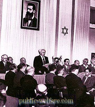 Zionists - who is it? What is the essence of Zionism?